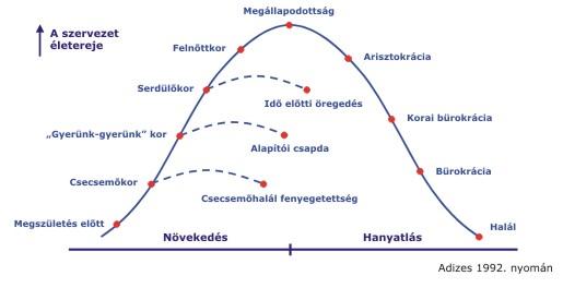 grafikon1